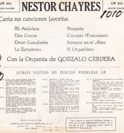 Nestor Chayres-Canta sus canciones favoritas orquesta de Gonzalo Cervera-Peerless-LPP053-C